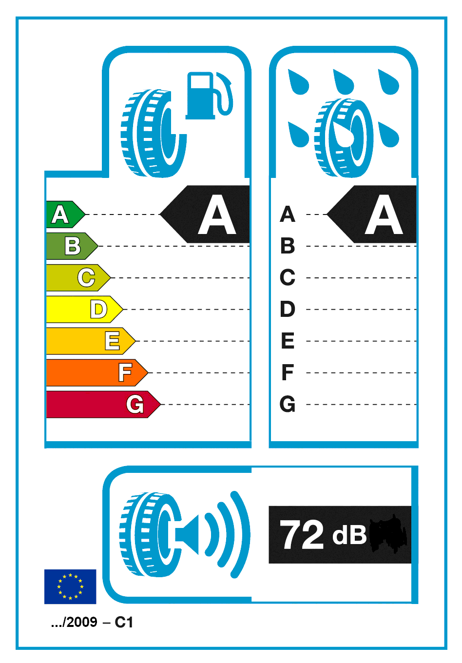 Tyre Efficiency Label